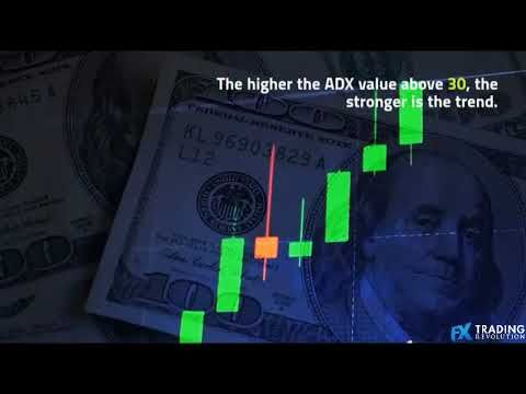 How To Detect Trending Market In Forex Fxtradingrevolution Com