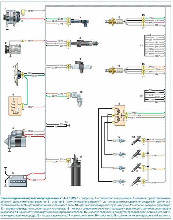 renault logan электросхема