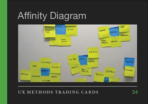 affinity diagram - http\/\/nform\/tradingcards\/affinity-diagram - affinity diagram template