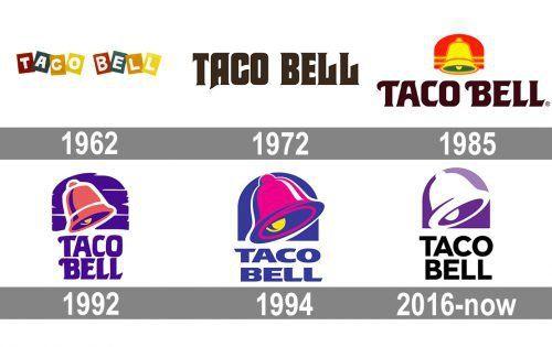 Taco Bell Taco Bell Logo Taco Bell Bell Logo