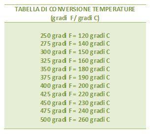 tabella-conversione.jpg