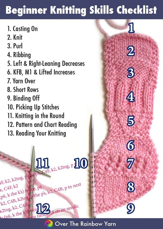 Knitting Stitches For Beginners : Pinterest the world s catalog of ideas