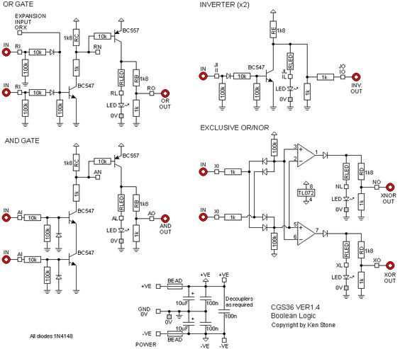Image result for modular synthesizer vco Electronic Music - ics organizational chart