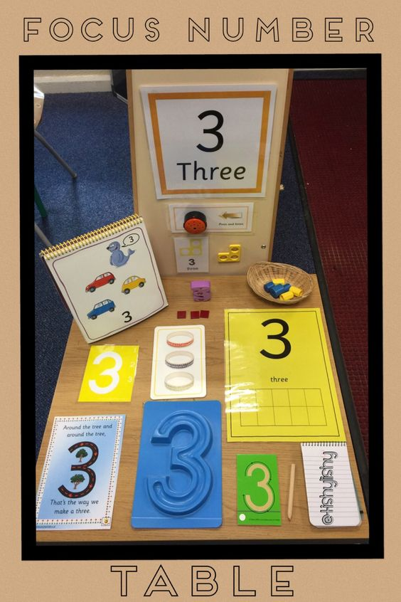 Our new 'Number Focus' table. Intend to have a different number each week (rather than new each day) Includes: number and tens frame, wooden number, amount in items, number and picture amount, number formation, roll and write number, sandpaper number, pad and pencil.