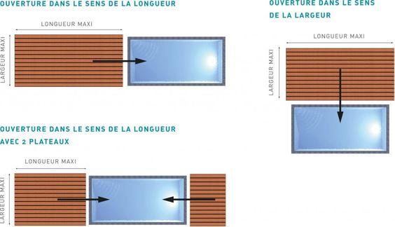Schéma #Terrasse #mobile #TerrasseMobile