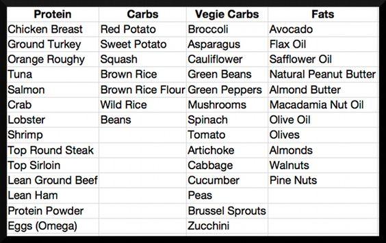 skinny gut diet pdf download