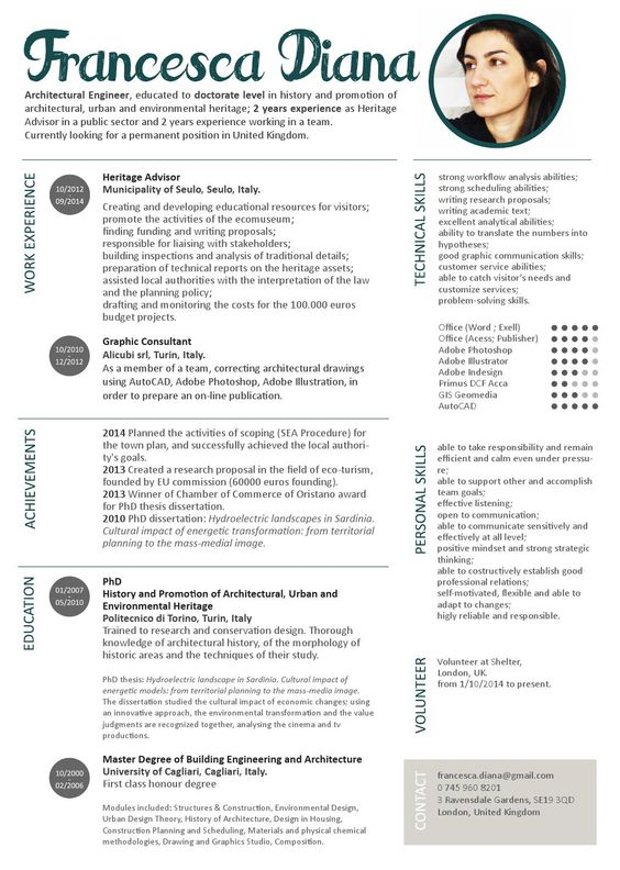thesis publications cv