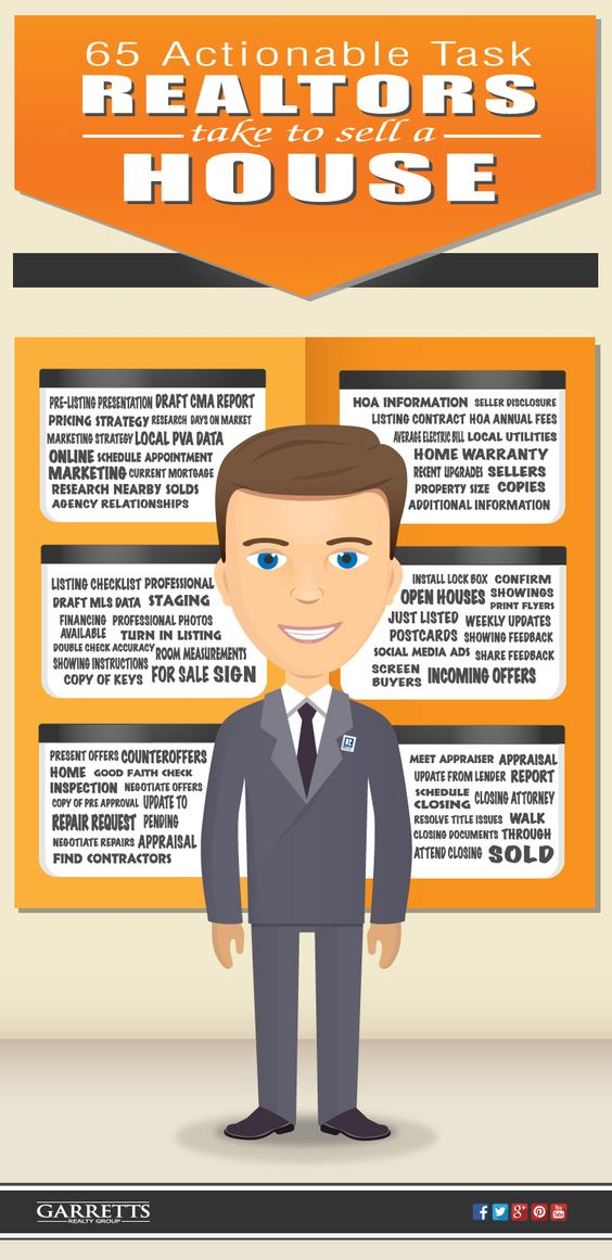 65 Actionable Task a Realtor takes on When Selling a Home [INFOGRAPHIC]