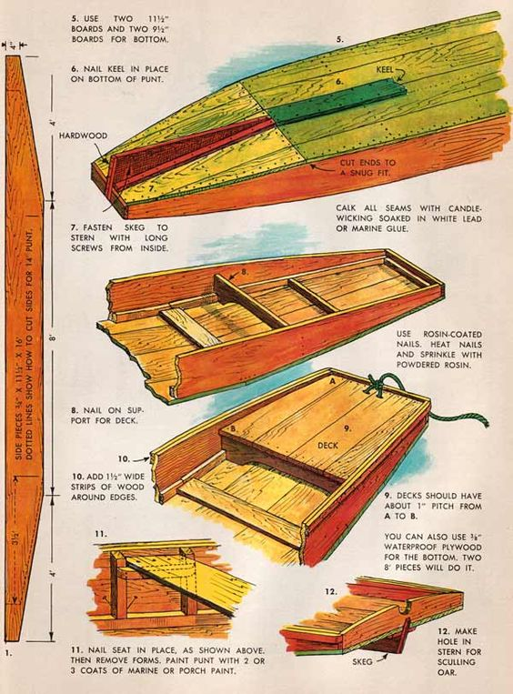 Free Woodworking Project Plans/page/2