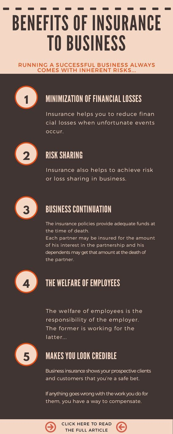 Benefits Of Insurance To Business In 2020 Business Liability