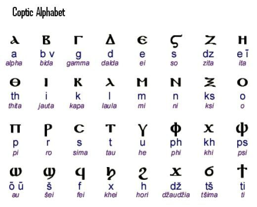 Egyptian Hieroglyphics | ancient-egyptian-hieroglyphics-alphabet ...