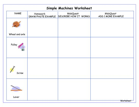 Printables Compound Machines Worksheet simple machines for kids compound worksheet pdf pdf