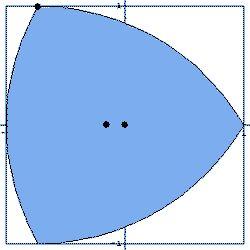 Triangle de Reuleaux : Animation