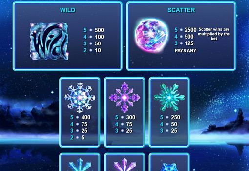 Игровые автоматы снежинки скачать игровые автоматы игрософт