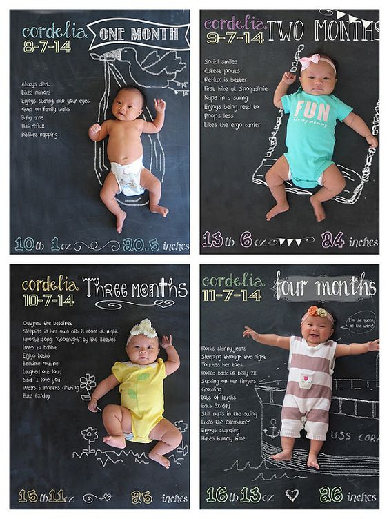 Crafting, Baking, and anything DIY: DIY Monthly Chalkboard Background