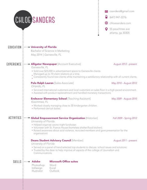 Resume Template 4 pages CV Template + Cover Letter for MS Word