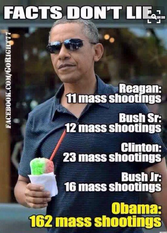 Why do liberals ignore Obama's past?