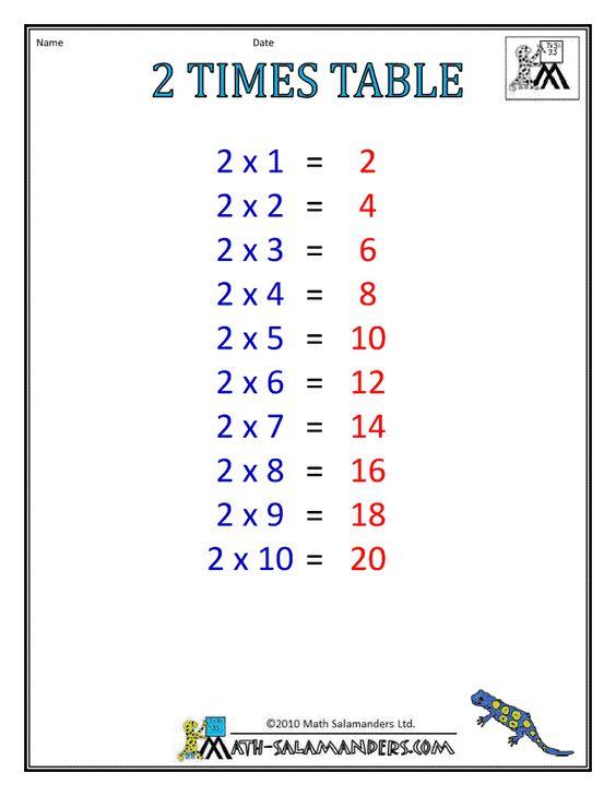 multiplication table 2 | Times Table color 2 Times Table b/w | Eva ...