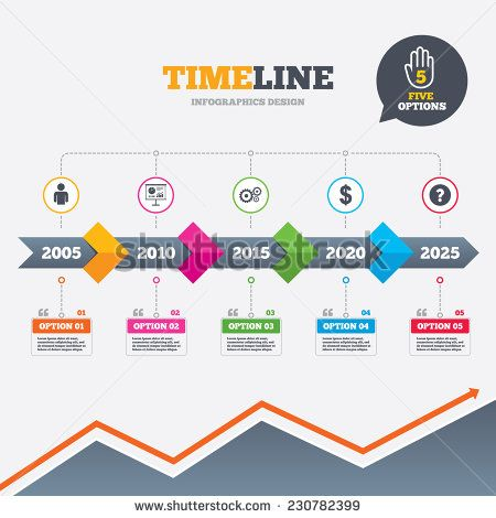 Timeline infographic with arrows. Business icons. Human silhouette and presentation board with charts signs. Dollar currency and gear symbols. Five options with hand. Growth chart. Vector