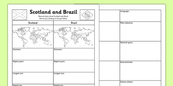 A CfE second level comparison study research grid for Brazil and - comparison grid template