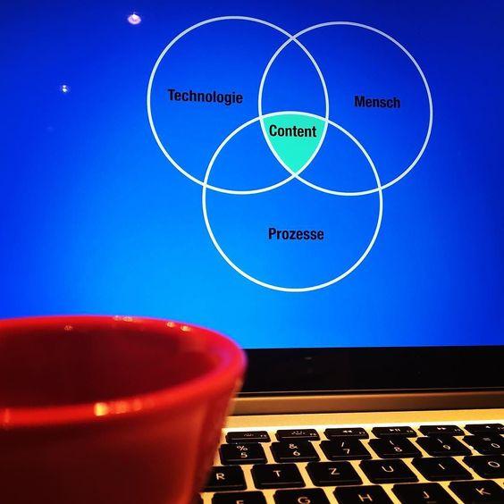 Letzte Vorbereitungen für einen Workshop bei einer der attraktivsten Beautymarken der Welt. Digitale Transformation pur but first:  #coffee #marketingdigital #agency #coding #design #digitalstrategy #paoloanania @granpassoconsulting #digitaltransformation #düsseldorf #duesseldorf #marketing #marketingonline #contentmarketing #consulting #marketingagency #digital  #digitalmarketing #business #branding #keynote #managementconsulting  #socialmedia #storytelling #startups #web #entrepreneur #ceo…