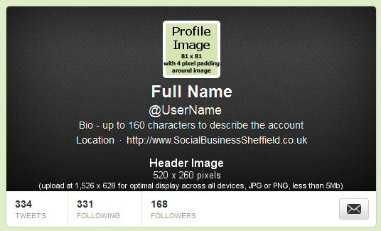 Twitter header image and profile image with dimensions, and where your name, username, bio, location and URL fit in with the image.