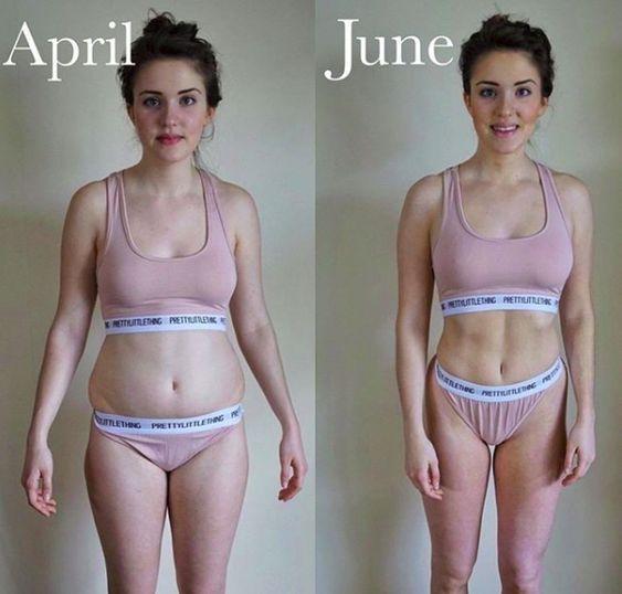mennyi ideig kell elveszíteni a testzsír százalékát