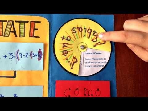 Cómo Hacer Cuadernos Interactivos Para Tus Alumnos Youtube Google Classroom Cards Scrapbook