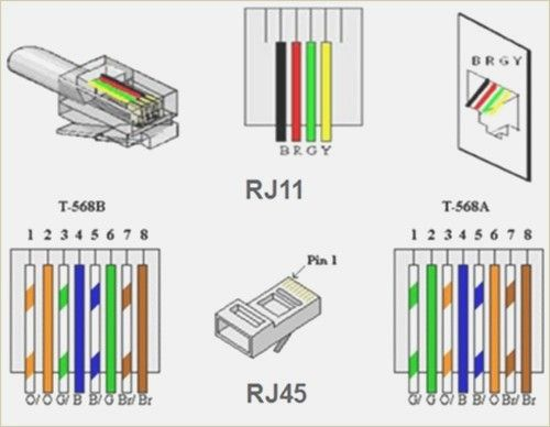 rj11 wiring diagram using cat5 wiring diagram and schematic