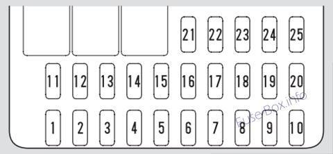 Acura RSX (2002, 2003, 2004) Fuse box diagram | Acura rsx, Fuse box, Acura | Acura Rsx Fuse Box |  | Pinterest