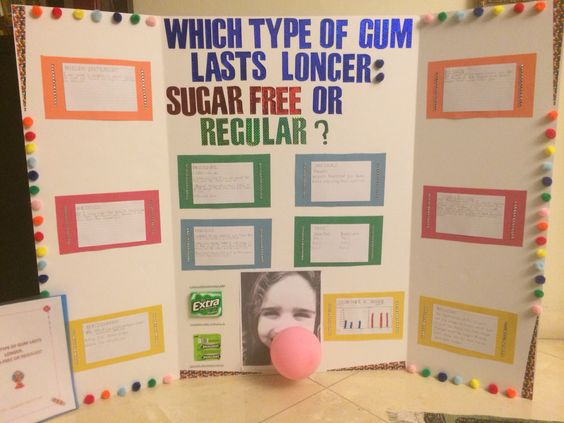 science of gum What really happens when you swallow chewing gum.