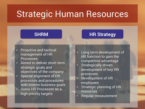 Human Resource Management Conflict In The Hr Contribution
