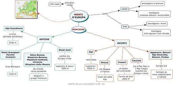 MAPPE per la SCUOLA: MONTAGNE D'EUROPA