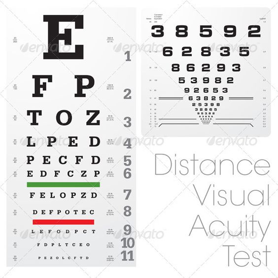 Visual Eyes Test Optometry, Distance and Centre