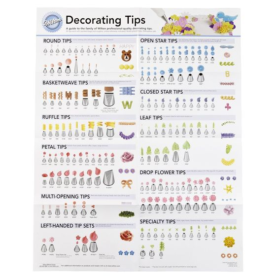 Wilton Cake Decorating Tips Chart : AmazonSmile: Wilton 909-192 Decorating Tip Poster: Wilton ...