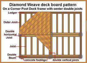 Woodwork Wood Decks Plans Pdf Plans Deck Ideas