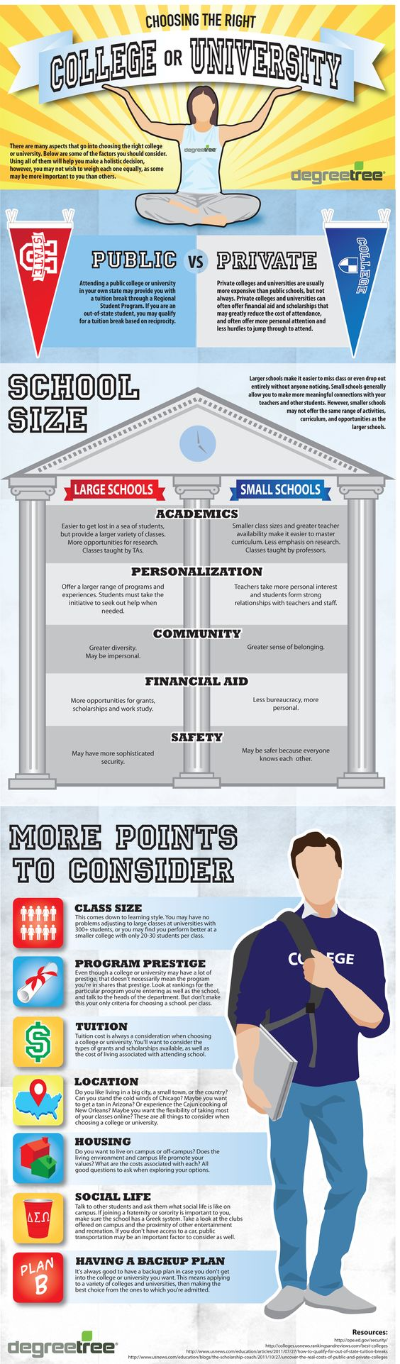 how to choose the right college or university infographics how to choose the right college or university