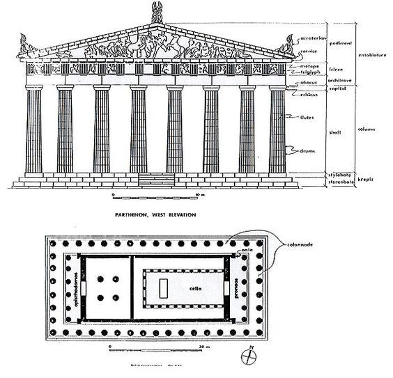 Elevation Plan Measurements : Fa handout parthenon elevation and plan