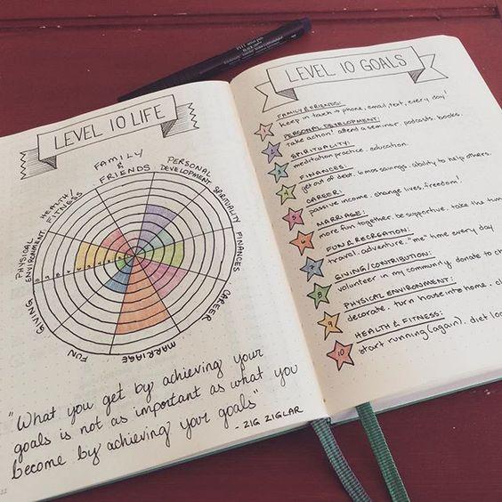 Garden Journal Ideas How To Keep A Garden Journal Best