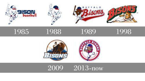Buffalo Bisons Logo History Bison Logo Minor League Baseball Logos