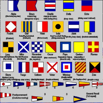 maritime flags alphabet