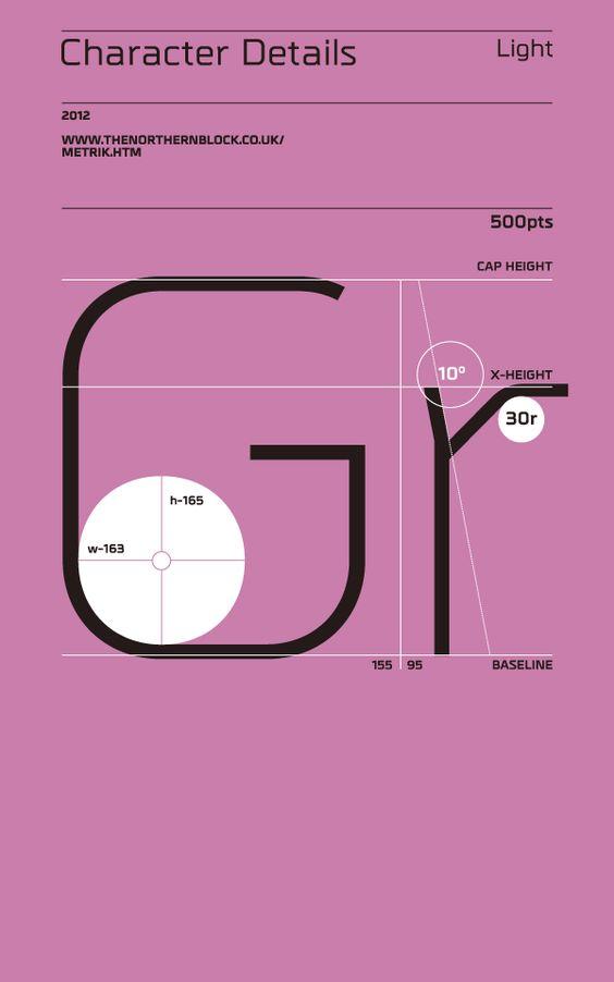 Metrik - Typeface by Jonathan Hill, via Behance