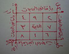 Pin By Loqman Oscar On Livre Free Books Download Sacred Geometry Symbols Pdf Books Download