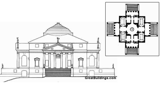 History Lesson: Palladian Architecture » Designers Call Blog ...
