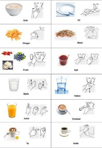 Tecken Som St 246 D Frukost 2 Takk Pinterest Language