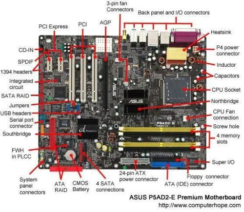 An Asus Motherboard Wiring