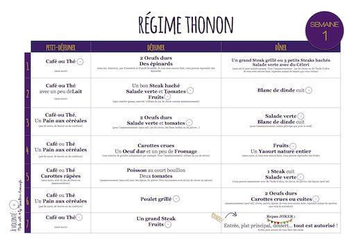 L'escalier nutritionnel : les menus de la semaine  Recettes et forum Dukan