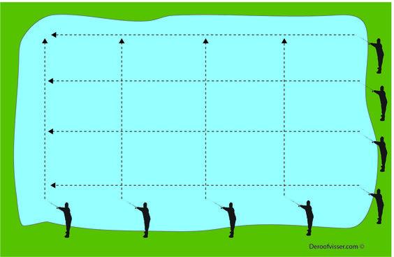 Met de juiste werptactiek bij het kunstaas vissen op snoek, snoekbaars en baars vis je het water zorgvuldig af. Hierdoor vang je meestal meer. Maar hoe kan je dit doen? De illustratie laat zien hoe je met kunstaas een rastervorm kan werpen zodat je het viswater goed afvist. Wil je meer tips over kunstaas vissen of het vissen op roofvis in het algemeen? Bezoek dan onze website eens: https://www.deroofvisser.com