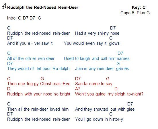 Harmonica harmonica tabs rudolph red nosed reindeer : Guitar : guitar tablature rudolph red nosed reindeer Guitar ...