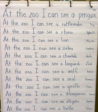 purpose of zoos essay Should zoos be banned an argument essay shoghig stanboulian california state university fresno zoo animals are brought from the wild and forced to live in cages for the purpose of educating children and visitors about wild animals and their behavior yet this purpose is not fulfilled since these animals.